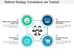 Referral Strategy Conversions Are Tracked Ppt Powerpoint Presentation Infographic Template Pictures