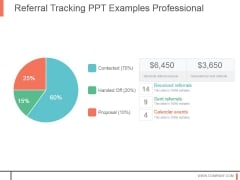 Referral Tracking Ppt Examples Professional