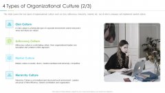 Refining Company Ethos 4 Types Of Organizational Culture Corporate Ppt Infographics PDF