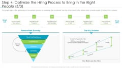 Refining Company Ethos Step 4 Optimize The Hiring Process To Bring In The Right People Scarcity Pictures PDF