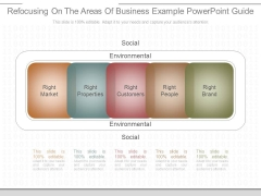 Refocusing On The Areas Of Business Example Powerpoint Guide