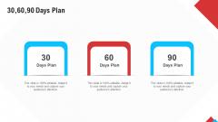 Reform Endgame 30 60 90 Days Plan Infographics PDF
