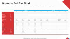 Reform Endgame Discounted Cash Flow Model Demonstration PDF