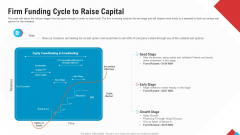 Reform Endgame Firm Funding Cycle To Raise Capital Professional PDF