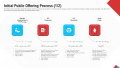 Reform Endgame Initial Public Offering Process Resources Pictures PDF