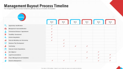 Reform Endgame Management Buyout Process Timeline Brochure PDF
