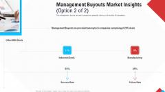Reform Endgame Management Buyouts Market Insights Industrial Summary PDF