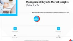 Reform Endgame Management Buyouts Market Insights Manufacturing Infographics PDF