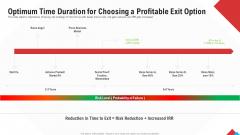 Reform Endgame Optimum Time Duration For Choosing A Profitable Exit Option Topics PDF