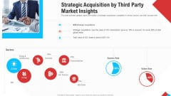 Reform Endgame Strategic Acquisition By Third Party Market Insights Brochure PDF