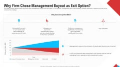 Reform Endgame Why Firm Chose Management Buyout As Exit Option Download PDF