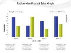 Region Wise Product Sales Graph Ppt PowerPoint Presentation Styles Layout Ideas PDF