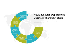Regional Sales Department Business Hierarchy Chart Ppt PowerPoint Presentation Gallery Show PDF