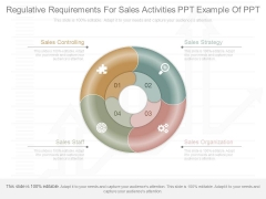 Regulative Requirements For Sales Activities Ppt Example Of Ppt