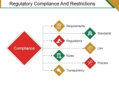 Regulatory Compliance And Restrictions Ppt PowerPoint Presentation Ideas Design Ideas