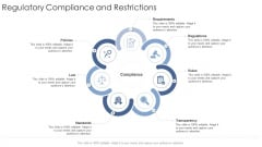 Regulatory Compliance And Restrictions Startup Business Strategy Ppt Infographic Template Microsoft PDF