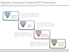 Regulatory Development Sample Of Ppt Presentation