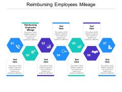 Reimbursing Employees Mileage Ppt PowerPoint Presentation Show Gallery Cpb Pdf