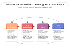 Reiterative Steps For Information Technology Simplification Analysis Ppt PowerPoint Presentation Gallery Graphics PDF
