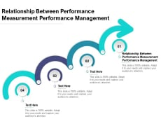 Relationship Between Performance Measurement Performance Management Ppt PowerPoint Presentation Outline Images Cpb Pdf