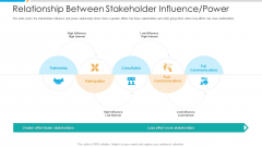 Relationship Between Stakeholder Influence Power Icons PDF
