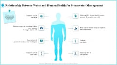 Relationship Between Water And Human Health For Stormwater Management Template PDF