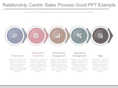Relationship Centric Sales Process Good Ppt Example