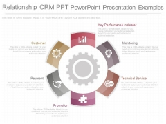 Relationship Crm Ppt Powerpoint Presentation Examples