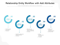 Relationship Entity Workflow With Add Attributes Ppt PowerPoint Presentation Slides Example Introduction PDF