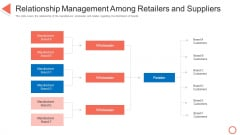 Relationship Management Among Retailers And Suppliers STP Approaches In Retail Marketing Slides PDF