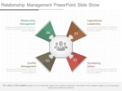Relationship Management Powerpoint Slide Show