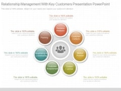 Relationship Management With Key Customers Presentation Powerpoint