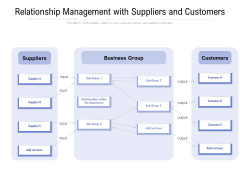 Relationship Management With Suppliers And Customers Ppt PowerPoint Presentation File Portrait PDF