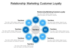 Relationship Marketing Customer Loyalty Ppt PowerPoint Presentation Gallery Model Cpb