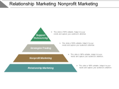 Relationship Marketing Nonprofit Marketing Strategies Trading Support Outsourcing Ppt PowerPoint Presentation Infographics Layouts