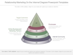 Relationship Marketing On The Internet Diagram Powerpoint Templates
