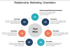 Relationship Marketing Orientation Ppt PowerPoint Presentation Show Layout Cpb