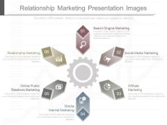 Relationship Marketing Presentation Images