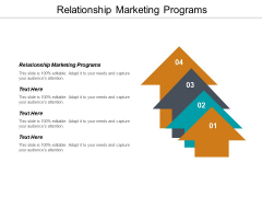 Relationship Marketing Programs Ppt PowerPoint Presentation Outline Demonstration Cpb