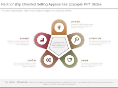 Relationship Oriented Selling Approaches Example Ppt Slides