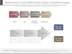 Relationship Vs Cycle Crm Modules Diagram Powerpoint Images