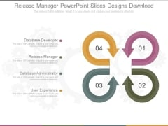Release Manager Powerpoint Slides Designs Download