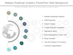 Release Roadmap Analytics Powerpoint Slide Background