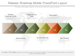 Release Roadmap Mobile Powerpoint Layout