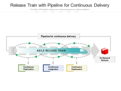 Release Train With Pipeline For Continuous Delivery Ppt PowerPoint Presentation File Clipart PDF