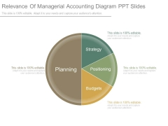 Relevance Of Managerial Accounting Diagram Ppt Slides