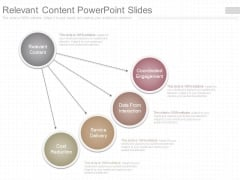 Relevant Content Powerpoint Slides