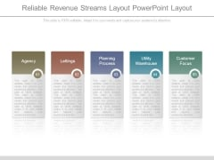 Reliable Revenue Streams Layout Powerpoint Layout