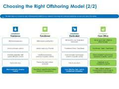 Relocation Of Business Process Offshoring Choosing The Right Offshoring Model Dedicated Information PDF
