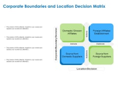 Relocation Of Business Process Offshoring Corporate Boundaries And Location Decision Matrix Slides PDF